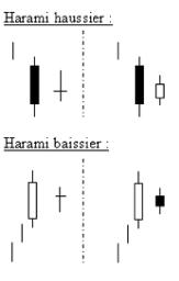 harami chandelier japonais